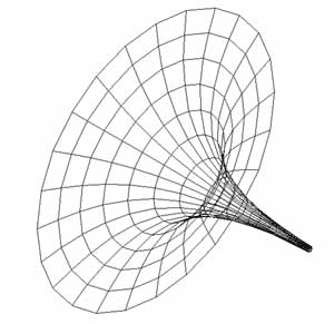 Engineering drawing2 further Vortex in addition Isometric Orthographic Drawings Worksheet also ThoracicOutletSyndrome as well 2d Drafting Services. on isometric diagram
